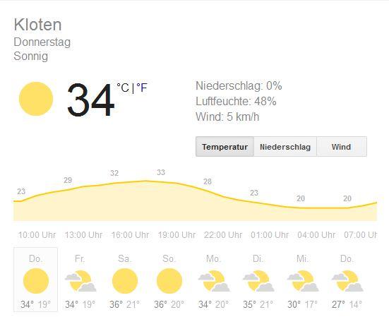 Wettervorhersage 2.7.15