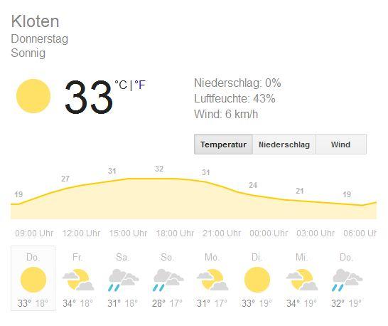 Wetter 16072015